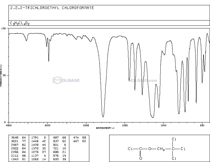 2,2,2-Trichloroethyl chloroformate NMR spectra analysis, Chemical CAS NO. 17341-93-4 NMR spectral analysis, 2,2,2-Trichloroethyl chloroformate C-NMR spectrum