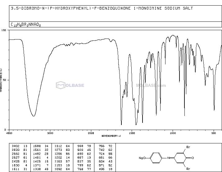 2,6-DIBROMOPHENOLINDOPHENOL SODIUM SALT NMR spectra analysis, Chemical CAS NO. 5415-23-6 NMR spectral analysis, 2,6-DIBROMOPHENOLINDOPHENOL SODIUM SALT C-NMR spectrum