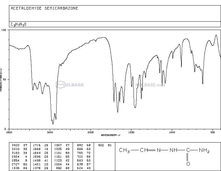 Acetaldehyde Semicarbazone NMR spectra analysis, Chemical CAS NO. 591-86-6 NMR spectral analysis, Acetaldehyde Semicarbazone C-NMR spectrum