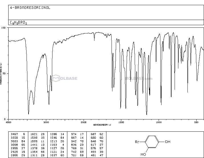 4-Bromoresorcinol NMR spectra analysis, Chemical CAS NO. 6626-15-9 NMR spectral analysis, 4-Bromoresorcinol C-NMR spectrum
