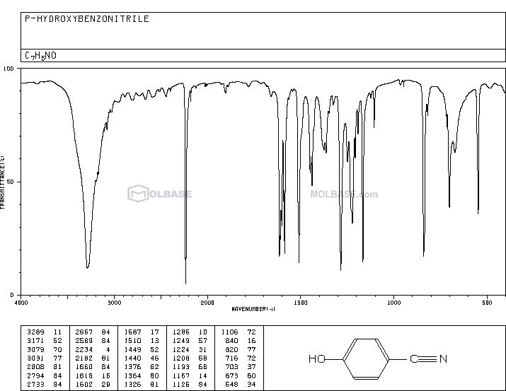 4-cyanophenol NMR spectra analysis, Chemical CAS NO. 767-00-0 NMR spectral analysis, 4-cyanophenol C-NMR spectrum
