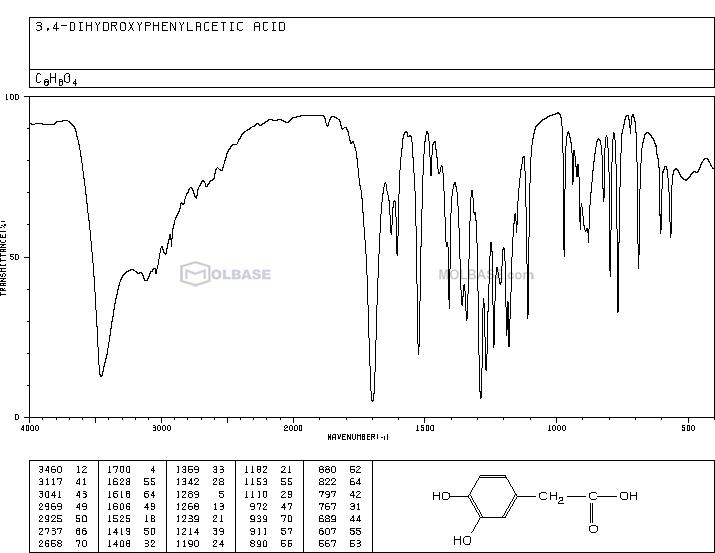 (3,4-dihydroxyphenyl)acetic acid NMR spectra analysis, Chemical CAS NO. 102-32-9 NMR spectral analysis, (3,4-dihydroxyphenyl)acetic acid C-NMR spectrum