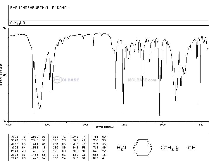 2-(4-Aminophenyl)ethanol NMR spectra analysis, Chemical CAS NO. 104-10-9 NMR spectral analysis, 2-(4-Aminophenyl)ethanol C-NMR spectrum