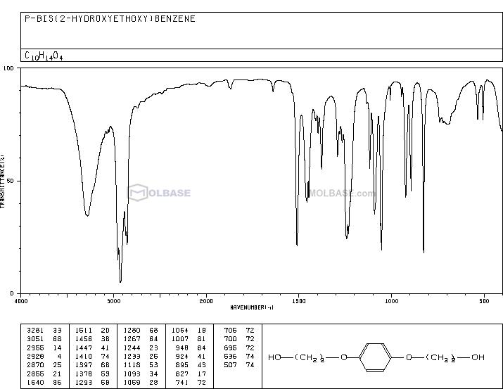 Hydroquinone bis(2-hydroxyethyl)ether NMR spectra analysis, Chemical CAS NO. 104-38-1 NMR spectral analysis, Hydroquinone bis(2-hydroxyethyl)ether C-NMR spectrum