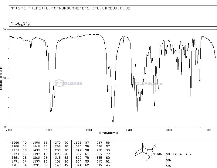 zengxiaoan NMR spectra analysis, Chemical CAS NO. 113-48-4 NMR spectral analysis, zengxiaoan C-NMR spectrum
