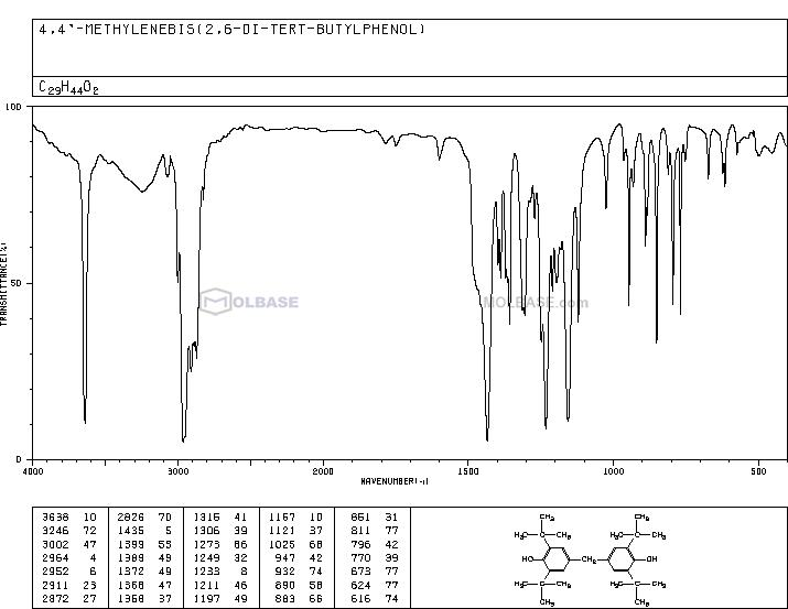 4,4'-Methylenebis(2,6-di-tert-butylphenol) NMR spectra analysis, Chemical CAS NO. 118-82-1 NMR spectral analysis, 4,4'-Methylenebis(2,6-di-tert-butylphenol) C-NMR spectrum