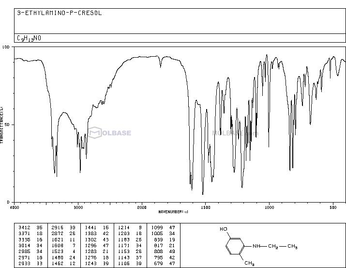 3-Ethylamino-4-methylphenol NMR spectra analysis, Chemical CAS NO. 120-37-6 NMR spectral analysis, 3-Ethylamino-4-methylphenol C-NMR spectrum