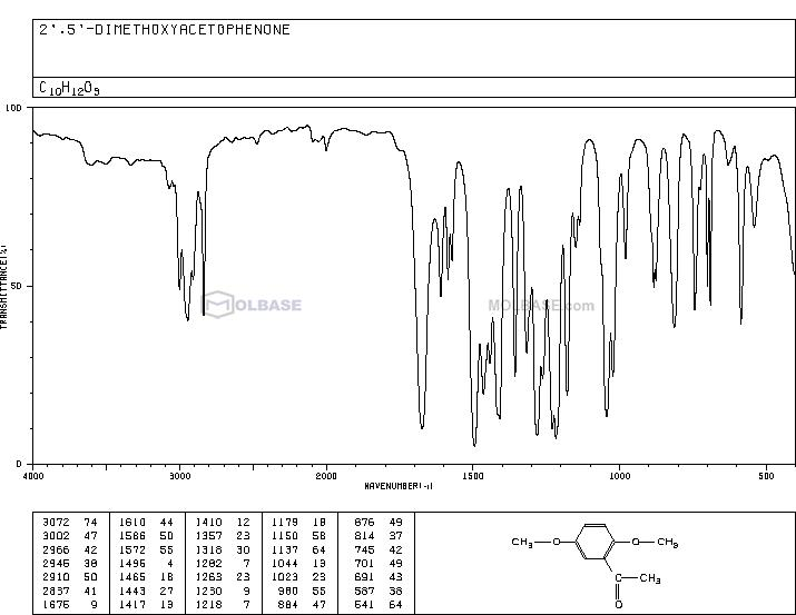2',5'-Dimethoxyacetophenone NMR spectra analysis, Chemical CAS NO. 1201-38-3 NMR spectral analysis, 2',5'-Dimethoxyacetophenone C-NMR spectrum