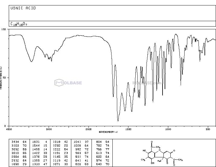 usnic acid NMR spectra analysis, Chemical CAS NO. 125-46-2 NMR spectral analysis, usnic acid C-NMR spectrum
