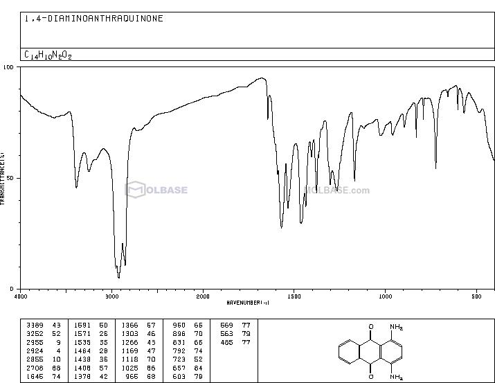 1,4-Diaminoanthraquinone NMR spectra analysis, Chemical CAS NO. 128-95-0 NMR spectral analysis, 1,4-Diaminoanthraquinone C-NMR spectrum