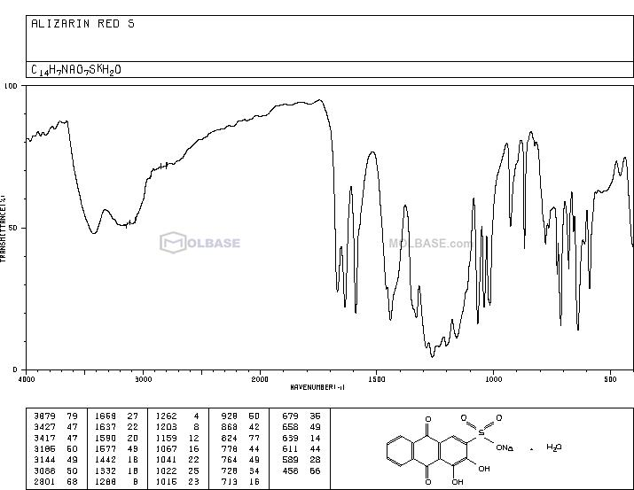 alizarin red S NMR spectra analysis, Chemical CAS NO. 130-22-3 NMR spectral analysis, alizarin red S C-NMR spectrum