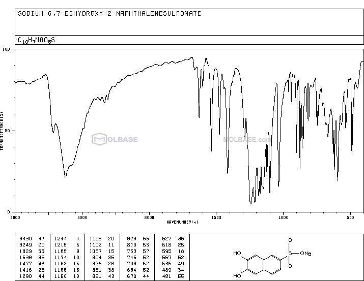 Sodium 2,3-dihydroxynaphthalene-6-sulfonate NMR spectra analysis, Chemical CAS NO. 135-53-5 NMR spectral analysis, Sodium 2,3-dihydroxynaphthalene-6-sulfonate C-NMR spectrum