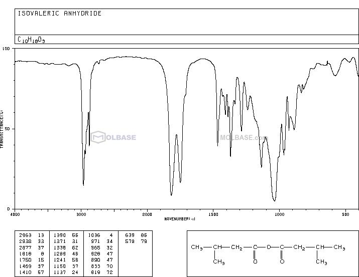 Isovaleric Anhydride NMR spectra analysis, Chemical CAS NO. 1468-39-9 NMR spectral analysis, Isovaleric Anhydride C-NMR spectrum
