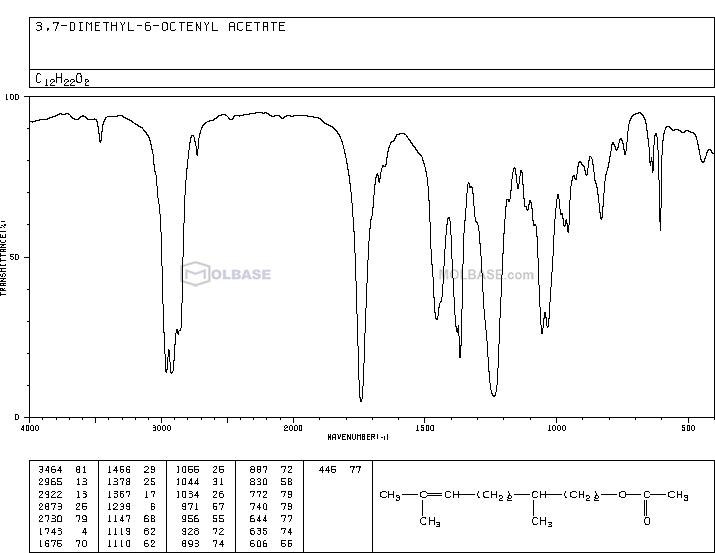 citronellol acetate NMR spectra analysis, Chemical CAS NO. 150-84-5 NMR spectral analysis, citronellol acetate C-NMR spectrum