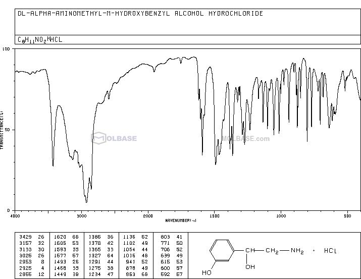 DL-Norphenylephrine Hydrochloride NMR spectra analysis, Chemical CAS NO. 15308-34-6 NMR spectral analysis, DL-Norphenylephrine Hydrochloride C-NMR spectrum