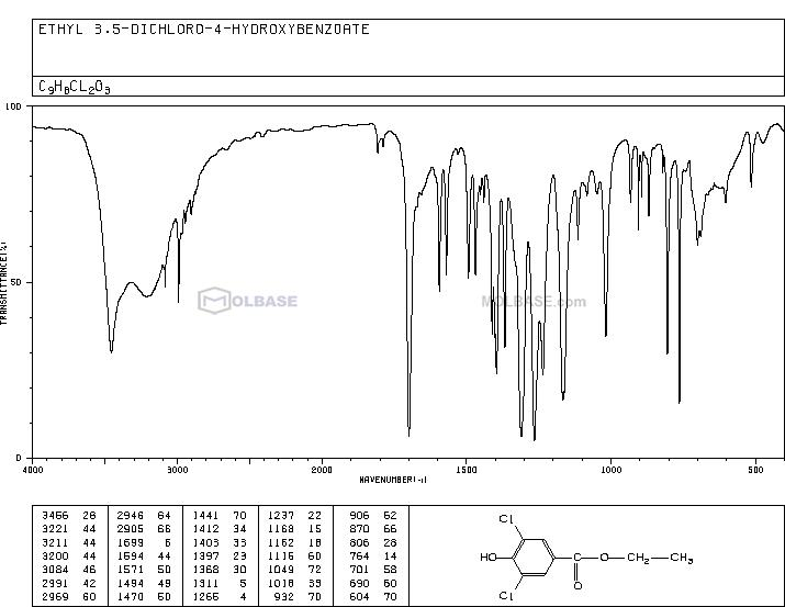 ETHYL 3,5-DICHLORO-4-HYDROXYBENZOATE NMR spectra analysis, Chemical CAS NO. 17302-82-8 NMR spectral analysis, ETHYL 3,5-DICHLORO-4-HYDROXYBENZOATE C-NMR spectrum