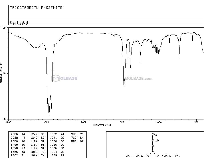 trioctadecyl phosphite NMR spectra analysis, Chemical CAS NO. 2082-80-6 NMR spectral analysis, trioctadecyl phosphite C-NMR spectrum