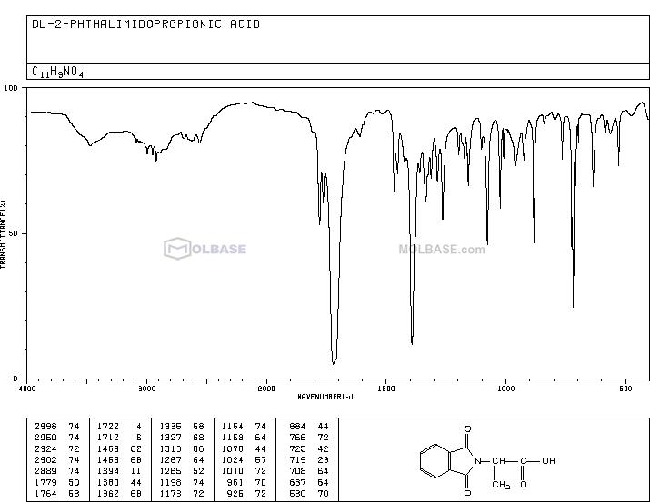 2-Phthalimidopropionic acid NMR spectra analysis, Chemical CAS NO. 21860-84-4 NMR spectral analysis, 2-Phthalimidopropionic acid C-NMR spectrum