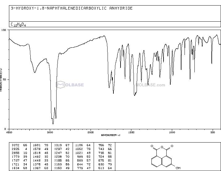 3-Hydroxy-1,8-naphthalic anhydride NMR spectra analysis, Chemical CAS NO. 23204-36-6 NMR spectral analysis, 3-Hydroxy-1,8-naphthalic anhydride C-NMR spectrum