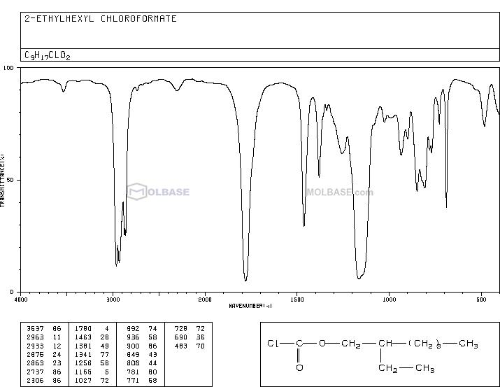 2-ethylhexyl carbonochloridate NMR spectra analysis, Chemical CAS NO. 24468-13-1 NMR spectral analysis, 2-ethylhexyl carbonochloridate C-NMR spectrum