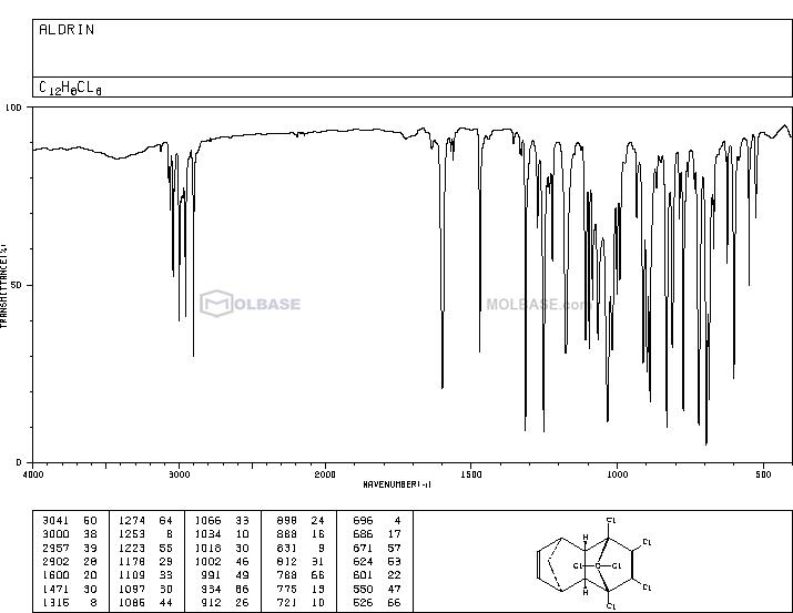 aldrin NMR spectra analysis, Chemical CAS NO. 309-00-2 NMR spectral analysis, aldrin C-NMR spectrum