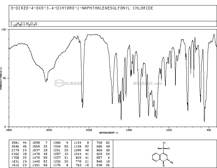 3-Diazo-4-hydroxy-3,4-dihydronaphthalene-1-sulfonyl chloride NMR spectra analysis, Chemical CAS NO. 36451-09-9 NMR spectral analysis, 3-Diazo-4-hydroxy-3,4-dihydronaphthalene-1-sulfonyl chloride C-NMR spectrum