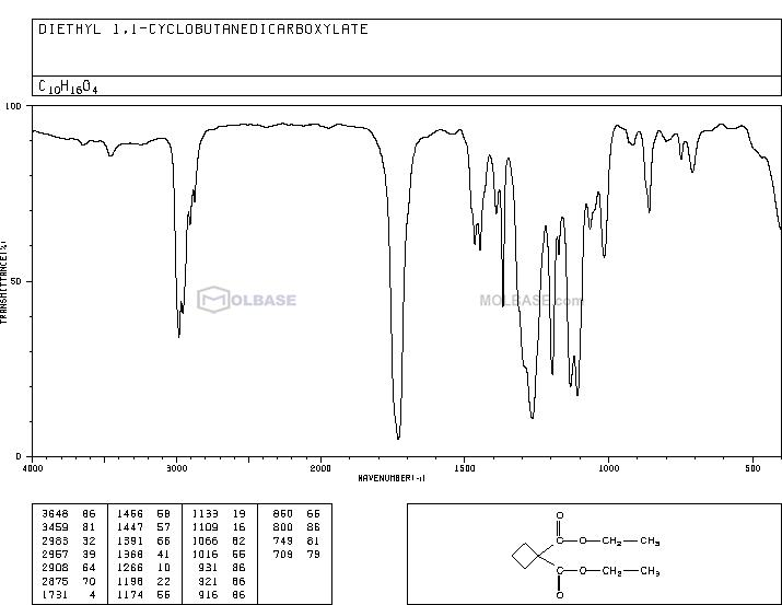 Diethyl 1,1-Cyclobutanedicarboxylate NMR spectra analysis, Chemical CAS NO. 3779-29-1 NMR spectral analysis, Diethyl 1,1-Cyclobutanedicarboxylate C-NMR spectrum