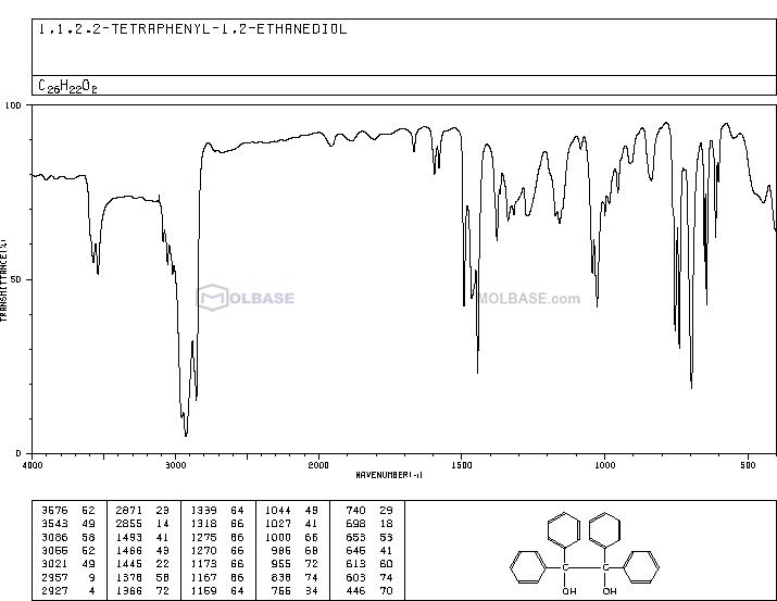 Benzopinacole NMR spectra analysis, Chemical CAS NO. 464-72-2 NMR spectral analysis, Benzopinacole C-NMR spectrum