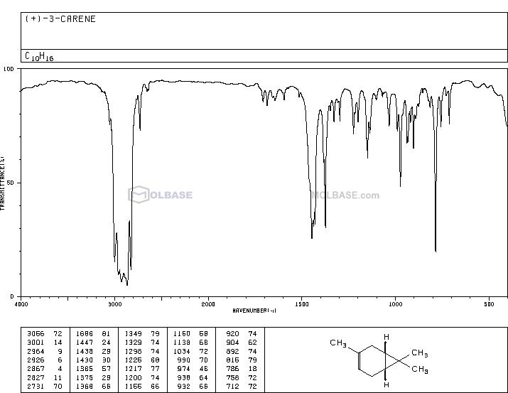 (+)-car-3-ene NMR spectra analysis, Chemical CAS NO. 498-15-7 NMR spectral analysis, (+)-car-3-ene C-NMR spectrum