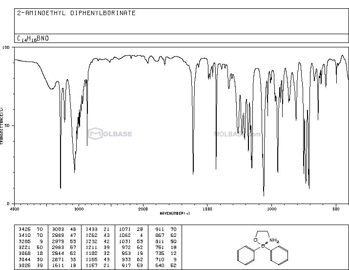 2-Aminoethyl Diphenylborinate NMR spectra analysis, Chemical CAS NO. 524-95-8 NMR spectral analysis, 2-Aminoethyl Diphenylborinate C-NMR spectrum