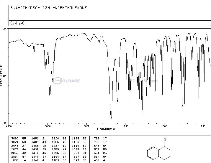 1-Tetralone NMR spectra analysis, Chemical CAS NO. 529-34-0 NMR spectral analysis, 1-Tetralone C-NMR spectrum