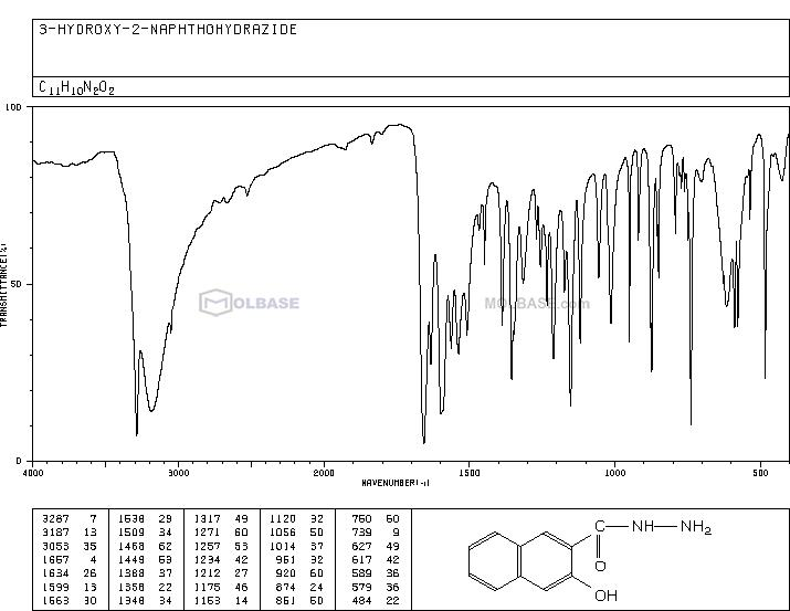 3-HYDROXY-2-NAPHTHOIC ACID HYDRAZIDE NMR spectra analysis, Chemical CAS NO. 5341-58-2 NMR spectral analysis, 3-HYDROXY-2-NAPHTHOIC ACID HYDRAZIDE C-NMR spectrum