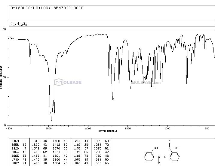 salsalate NMR spectra analysis, Chemical CAS NO. 552-94-3 NMR spectral analysis, salsalate C-NMR spectrum