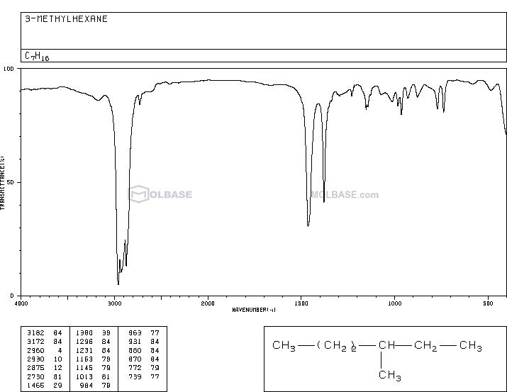 3-Methylhexane NMR spectra analysis, Chemical CAS NO. 589-34-4 NMR spectral analysis, 3-Methylhexane C-NMR spectrum