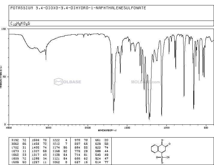 POTASSIUM 1,2-NAPHTHOQUINONE-4-SULFONIC ACID NMR spectra analysis, Chemical CAS NO. 5908-27-0 NMR spectral analysis, POTASSIUM 1,2-NAPHTHOQUINONE-4-SULFONIC ACID C-NMR spectrum