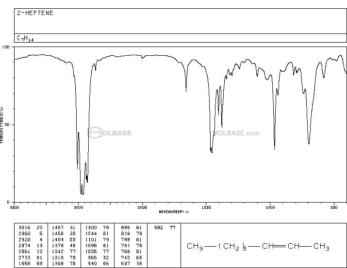 TRANS-2-HEPTENE NMR spectra analysis, Chemical CAS NO. 592-77-8 NMR spectral analysis, TRANS-2-HEPTENE C-NMR spectrum