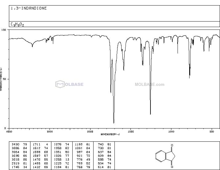 1,3-indandione NMR spectra analysis, Chemical CAS NO. 606-23-5 NMR spectral analysis, 1,3-indandione C-NMR spectrum