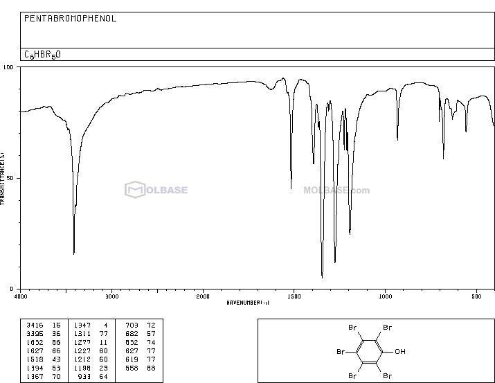 Pentabromophenol NMR spectra analysis, Chemical CAS NO. 608-71-9 NMR spectral analysis, Pentabromophenol C-NMR spectrum