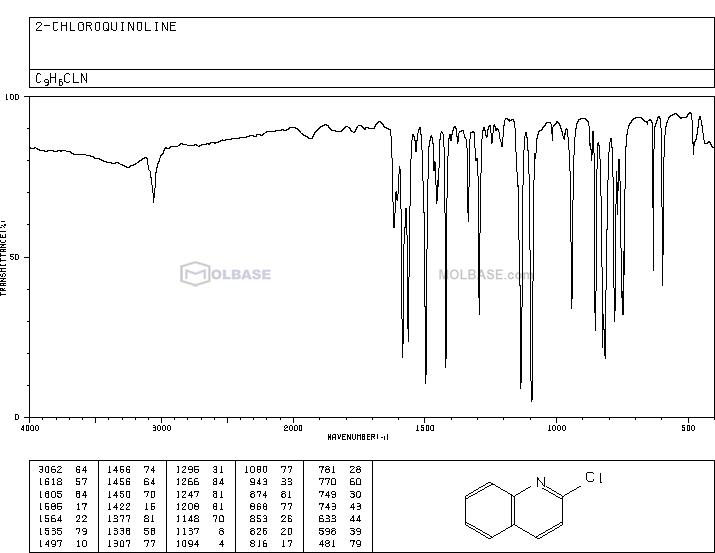 2-Chloroquinoline NMR spectra analysis, Chemical CAS NO. 612-62-4 NMR spectral analysis, 2-Chloroquinoline C-NMR spectrum