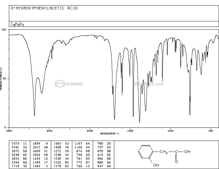 (2-hydroxyphenyl)acetic acid NMR spectra analysis, Chemical CAS NO. 614-75-5 NMR spectral analysis, (2-hydroxyphenyl)acetic acid C-NMR spectrum
