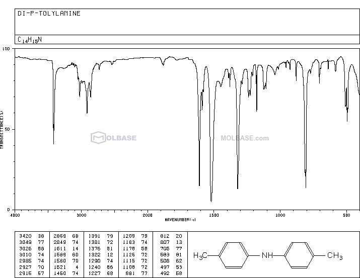 Di-p-tolylamine NMR spectra analysis, Chemical CAS NO. 620-93-9 NMR spectral analysis, Di-p-tolylamine C-NMR spectrum
