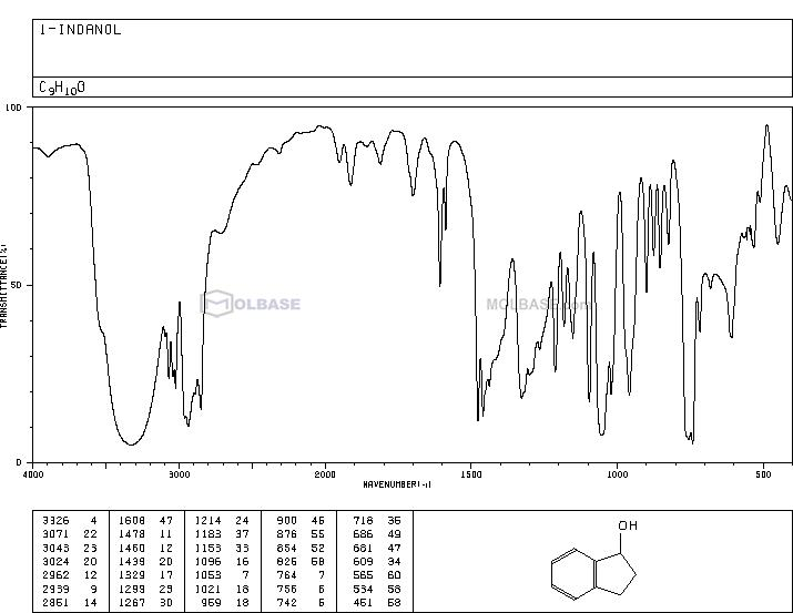 indan-1-ol NMR spectra analysis, Chemical CAS NO. 6351-10-6 NMR spectral analysis, indan-1-ol C-NMR spectrum