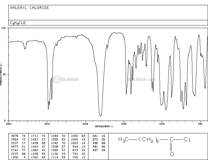Valeryl chloride NMR spectra analysis, Chemical CAS NO. 638-29-9 NMR spectral analysis, Valeryl chloride C-NMR spectrum