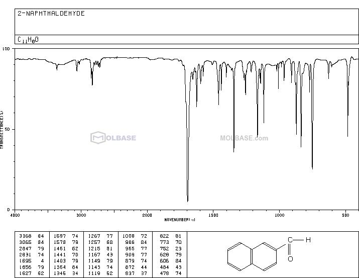 2-naphthaldehyde NMR spectra analysis, Chemical CAS NO. 66-99-9 NMR spectral analysis, 2-naphthaldehyde C-NMR spectrum