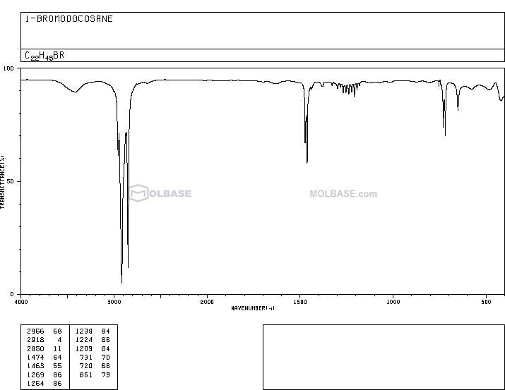 1-Bromodocosane NMR spectra analysis, Chemical CAS NO. 6938-66-5 NMR spectral analysis, 1-Bromodocosane C-NMR spectrum
