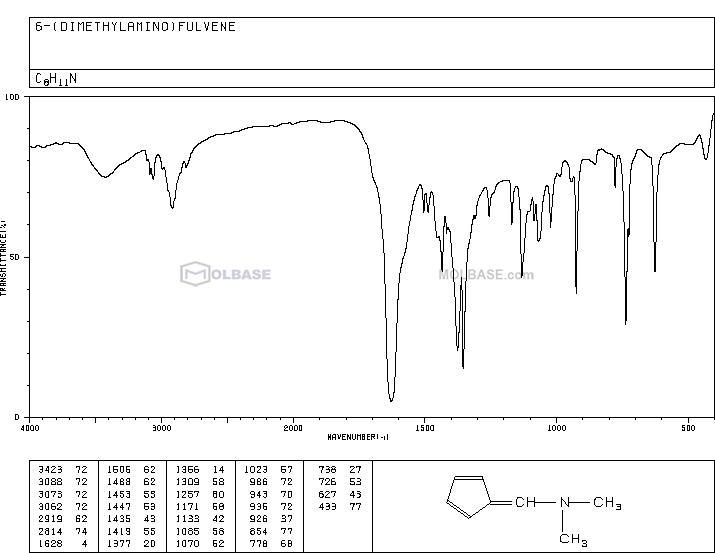6-(Dimethylamino)fulvene NMR spectra analysis, Chemical CAS NO. 696-68-4 NMR spectral analysis, 6-(Dimethylamino)fulvene C-NMR spectrum