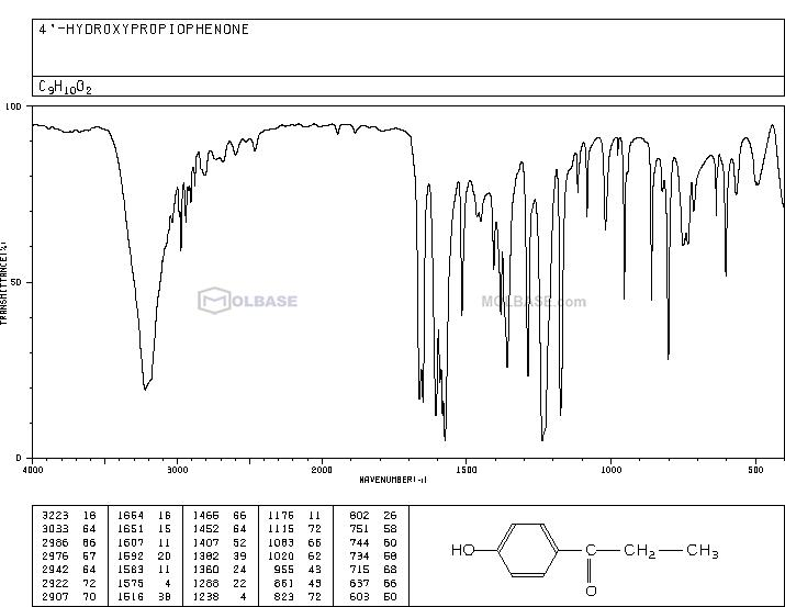 4'-Hydroxypropiophenone NMR spectra analysis, Chemical CAS NO. 70-70-2 NMR spectral analysis, 4'-Hydroxypropiophenone C-NMR spectrum