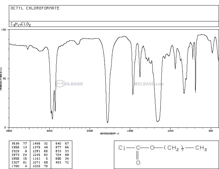 Chloroformic Acid n-Octyl Ester NMR spectra analysis, Chemical CAS NO. 7452-59-7 NMR spectral analysis, Chloroformic Acid n-Octyl Ester C-NMR spectrum