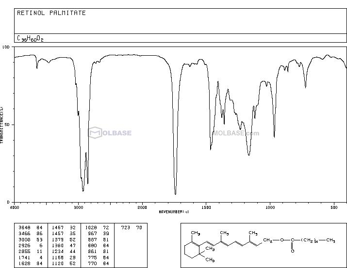 all-trans-retinyl palmitate NMR spectra analysis, Chemical CAS NO. 79-81-2 NMR spectral analysis, all-trans-retinyl palmitate C-NMR spectrum