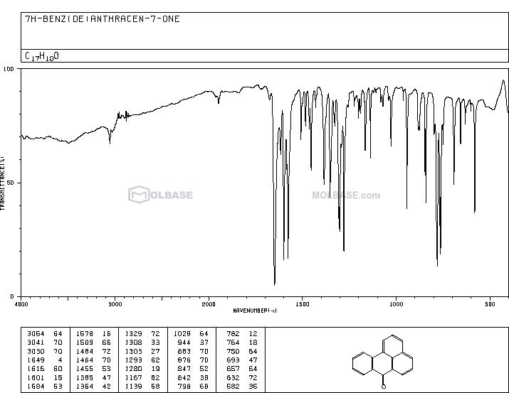 Benzanthrone NMR spectra analysis, Chemical CAS NO. 82-05-3 NMR spectral analysis, Benzanthrone C-NMR spectrum